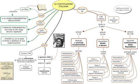 codice napoleonico testo febbraio 2013 mappe scolastiche