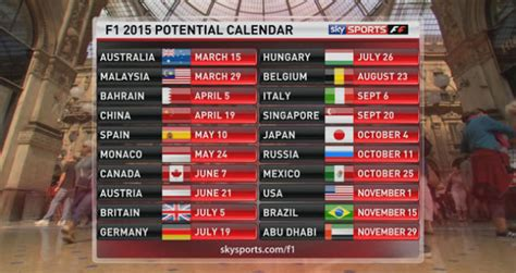 F1 Calendar The 2015 F1 Calendar Could Potentially Contain 20 Races