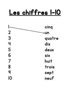 french worksheets - Numbers | FRENCH Learning | Pinterest