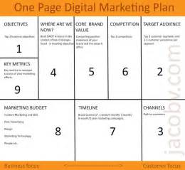 one page sales plan template one page sales plan template images