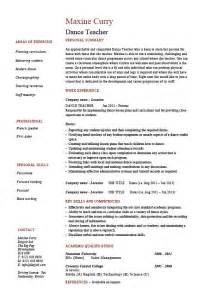 resume description exle
