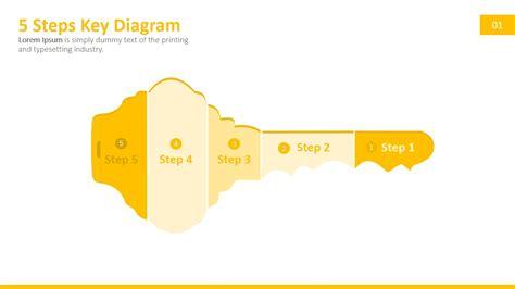 diagram key 5 steps key powerpoint diagram slidemodel