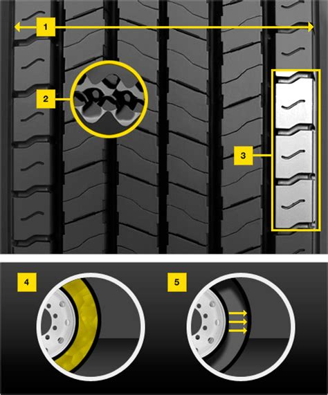 rib tread pattern en francais sp 472 city dunlop truck tires