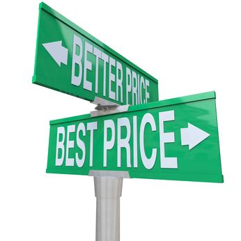 best price auto how to set the right price for what you sell micro