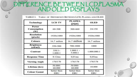 difference between led and photodiode what is the difference between light emitting diode and photodiode 28 images semiconductor