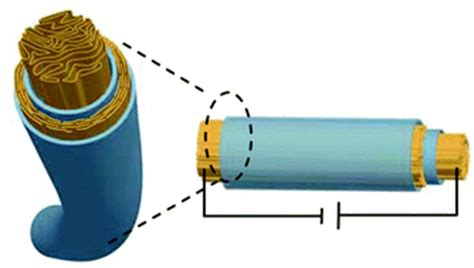 graphene capacitor 2015 graphene based single fiber supercapacitor with a coaxial structure science and technology