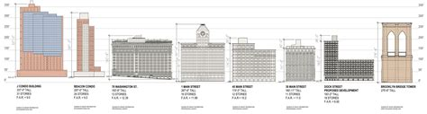 how tall are street dock street dumbo project how tall is it dumbo nyc