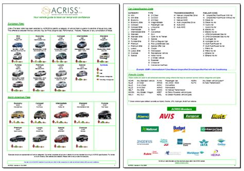 Car Engine Types And Classification by Motor Vehicle Classification Impremedia Net