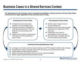 Business Case Template For Additional Staff Building A Business Case For Shared Services