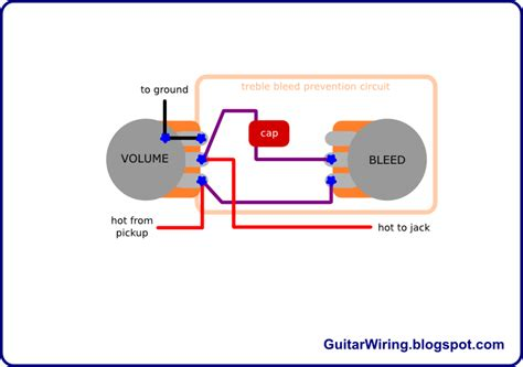 the guitar wiring diagrams and tips adjustable