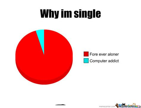 why im single by carltiger1 meme center
