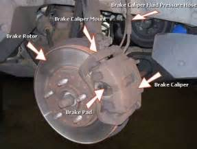 cost of new brakes on car clark nj brake repair clark new jersey automotive brake