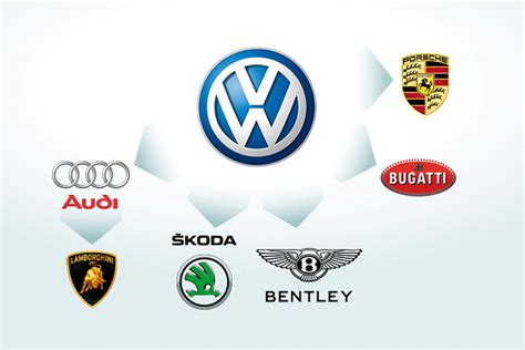 volkswagen family tree car manufacturer family tree which carmaker owns which