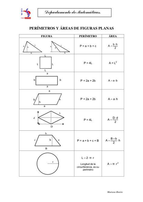figuras geometricas y formulas perimetros y areas de figuras planas