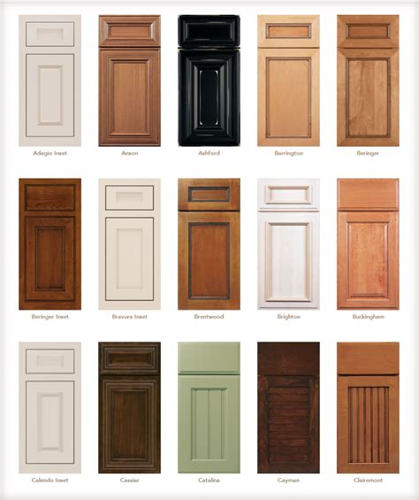 Home Depot Kitchen Cabinet Refacing Reviews Most Widely Home Depot Cabinet Doors Replacement