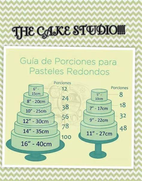 medidas de pasteles 24 best images about pasteles on pinterest pastel toy