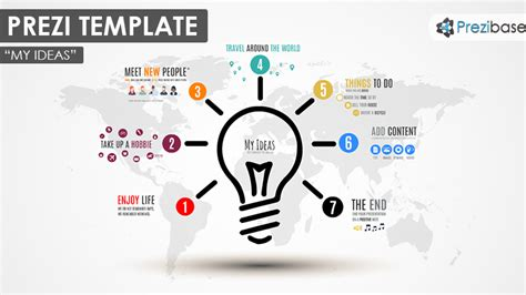 My Ideas Prezi Template Prezibase Prezi Template Ideas