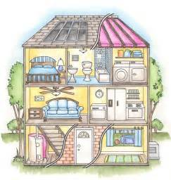 4 Room House ciao bambini young learners rooms in a house 1 of 2