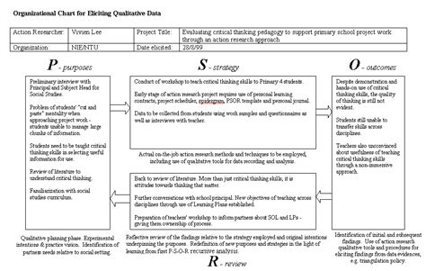 curriculum development template curriculum design template images