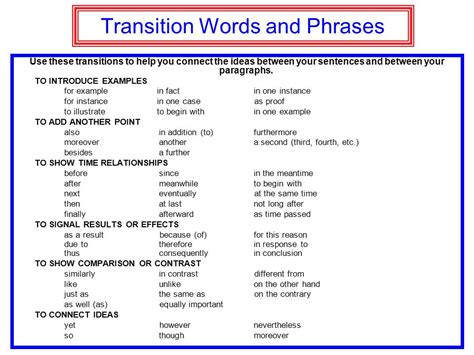 Transition Words For An Essay by Transitional Phrases Essay Transitional Words Phrases Study Guides And Strategies