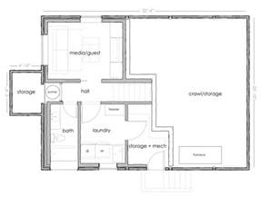 master bath floor plans with walk in closet walk in closet dimensions inside excellent master bathroom and closet floor plans diy 1520