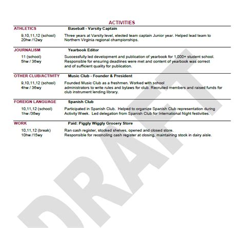 Resume Common App Notes From Peabody The Uva Application Process Sending Resumes To Uva