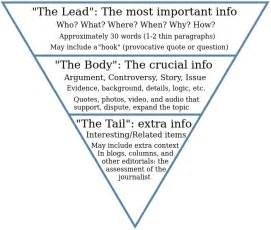Pyramid Style Of Report Writing by Guide To Writing Articles Baseballsoftballuk
