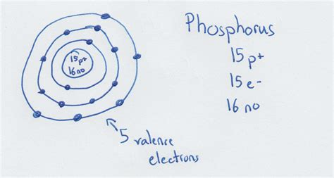 bohr diagram for phosphorus draw your own bohr model for dickson only science