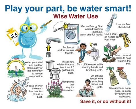 how to turn water back on in house water conservation cec burlingame
