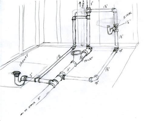 diagram of bathroom plumbing bathroom plumbing vent diagram ask the builder