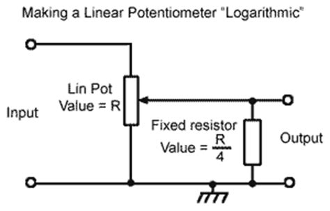 wirewound linear logarithmic resistors b1 builders thread page 71 diyaudio