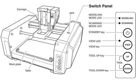 Roland Modela Ps 3 pcb with roland modela mdx 20 eagle version paja