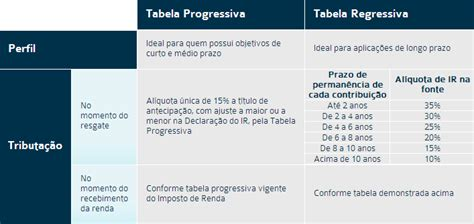 tabela ir 2016 plr aliquota ir plr 2016 tabela plr 2016 tabela inss irrf