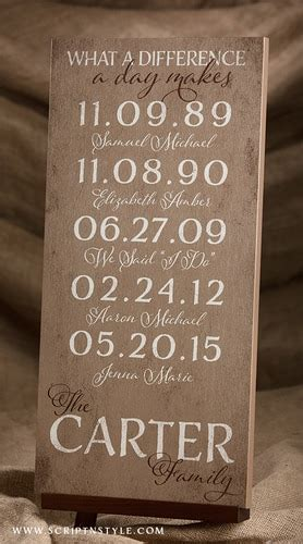Alized Special Dates Wood Sign A Differe E A