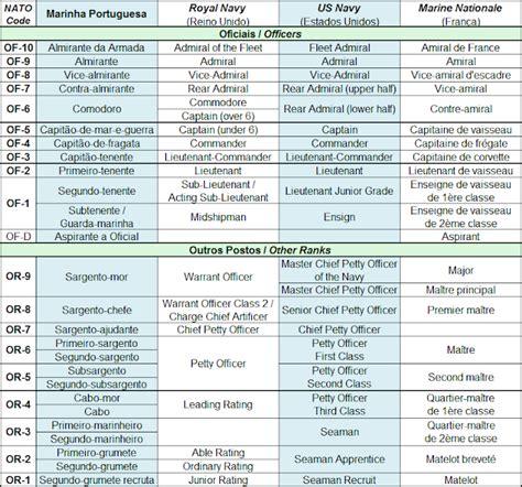 tabela de aumento da marinha 2016 tabela de aumento da marinha 2016 tabela de aumento dos