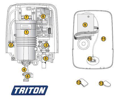 Triton Miami Shower by Triton Insert Trim Backplate Triton 7052244 National