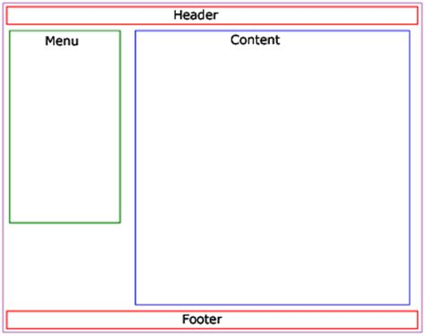 css layout with menu 2 column css layout vanseo design