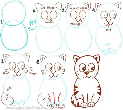 Big Guide To Drawing Cartoon Cats With Basic Shapes For Kids How To Draw Step By Step Drawing Basic Drawings For