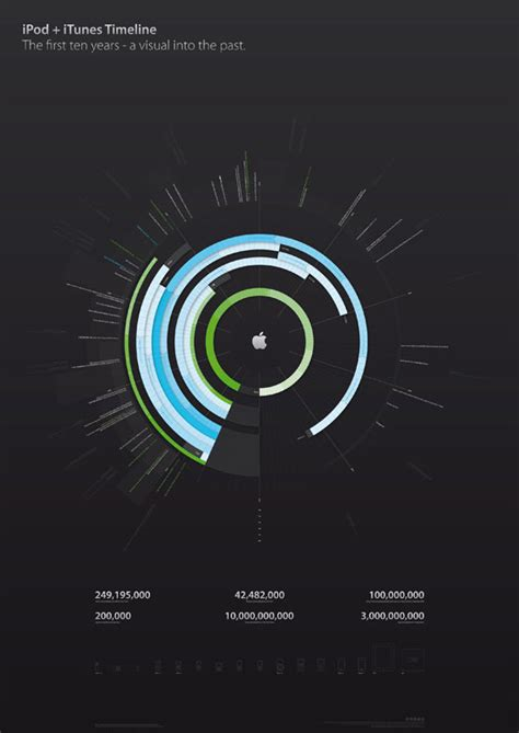 crear imagenes minimalistas online ideas para hacer infografias minimalistas y simples