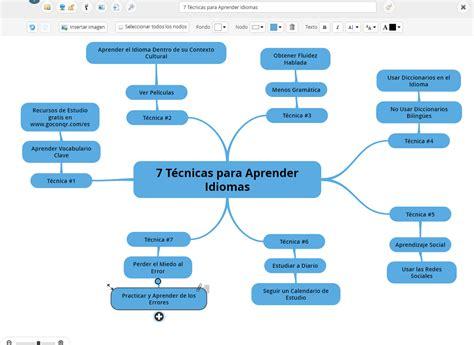 imagenes mentales wikipedia imagenes de un mapa mental c 243 mo crear un mapa mental