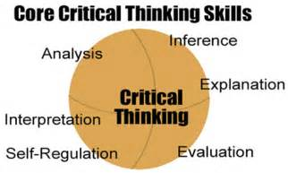using technology to develop students critical thinking