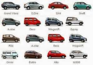 Maruti Suzuki Products List Bhavikk Shah S Maruti Suzuki India Ltd Will Zoom