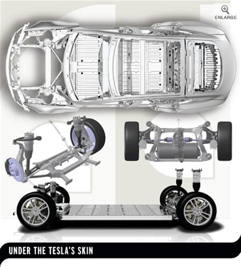 tesla model s structure tesla model s reviews tesla model s price photos and