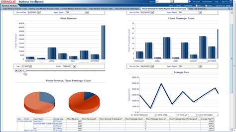 personal financial report template annual financial report