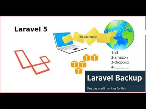 laravel video tutorial in hindi laravel backup using spatie laravel backup next hosting