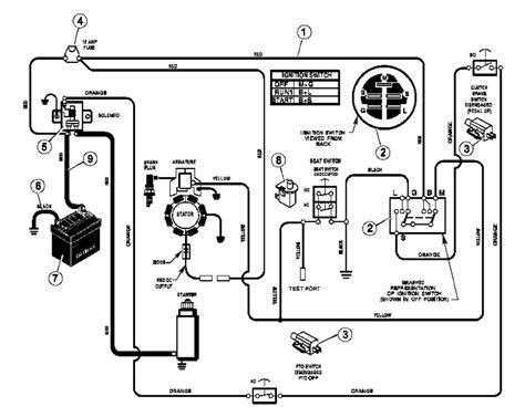 briggs stratton 18 hp wiring wiring diagram with description