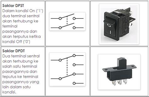 Saklar Dpdt cara pasang kabel saklar tiga kaki 3 pin instalasi
