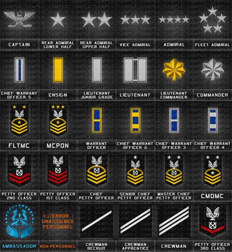 navy seal rating my unsc navy ranks by skylerskyz on deviantart