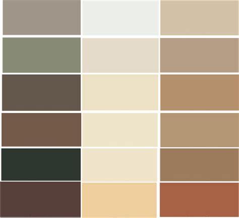 gama de colores para paredes de interior casas cocinas mueble gama de colores para paredes de