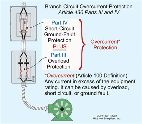 High Efficiency And Overload Over Current Short Circuit